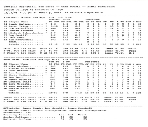 boxscore Endicott away game 2-2-08