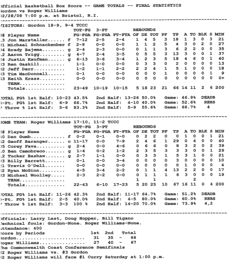 boxscore Roger Williams 2-28-08